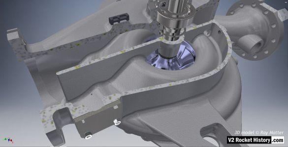 11 B-Pump sub-assembly