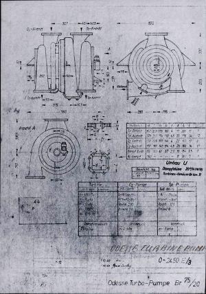 Klein Schanzlin Oddesse missile V2 Turbo-Pump